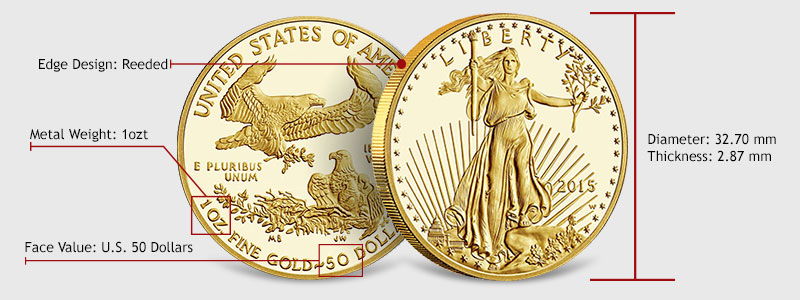 Us Mint Coins Buy Us Silver Coins And Gold Coins