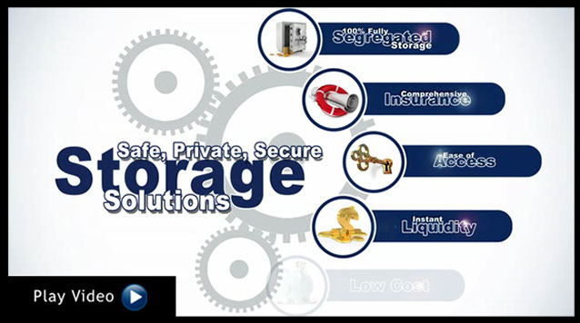 Learn About Secure Storage