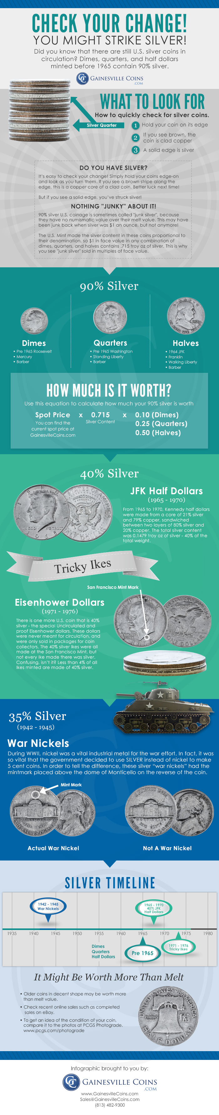 check-your-change-infographic