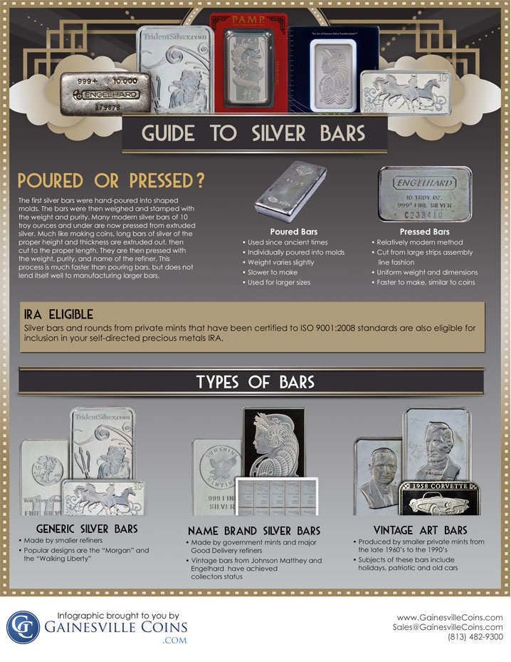 Silver bars infographic