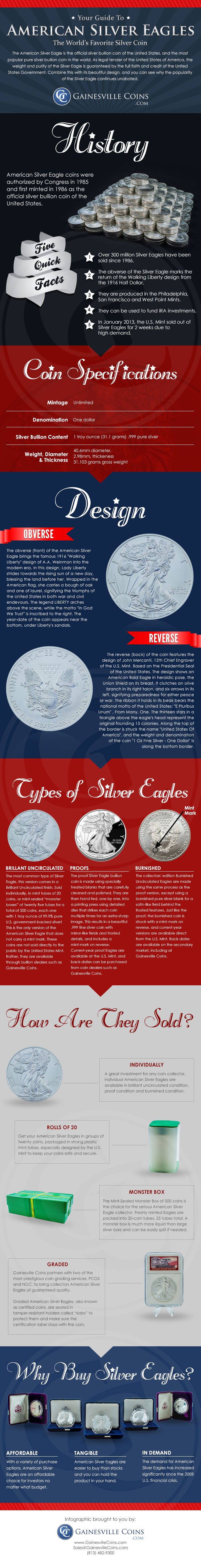 American silver eagles infographic