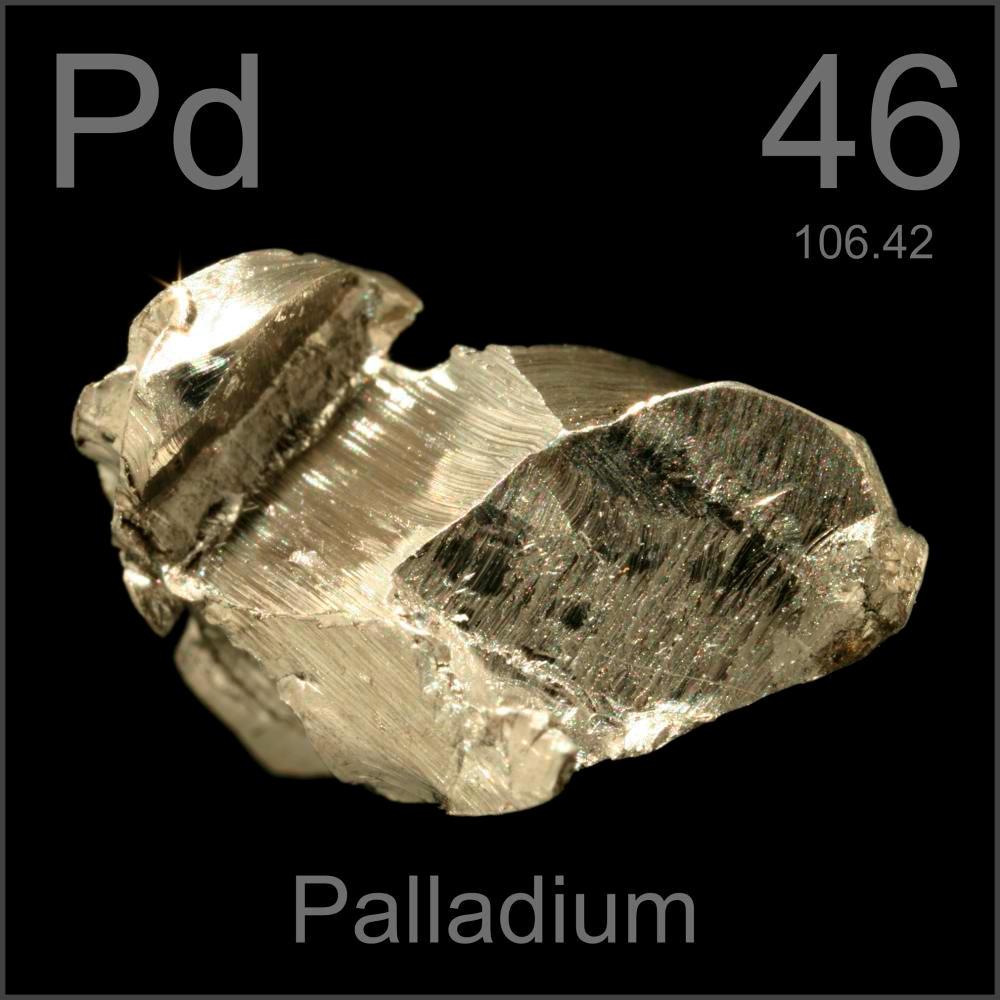 palladium glogster
