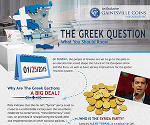 The Greek Question: What You Should Know